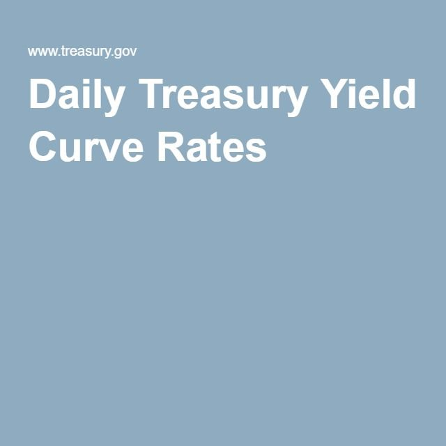 Daily Treasury Yield Curve Rates