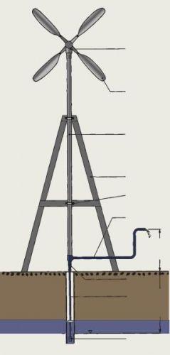 AGK Online-Shop | Windkraftpumpe M 015-4 | online kaufen