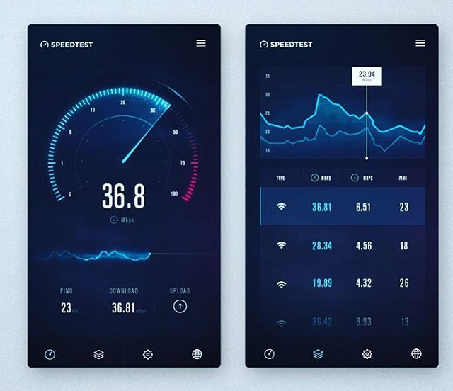 Page speed test #newui #interface #inspiration #ui #uidesign #app #ux #uxdesign #pagespeed #test #data #internet #application