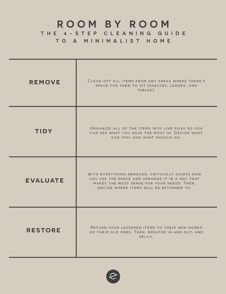 Die 4-stufige Checkliste für ein minimalistisches Zuhause #checklist #an #min …