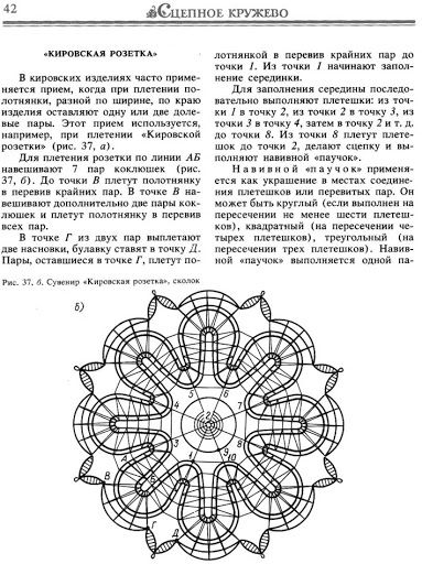 Сколки сцепное кружево – Аня Журавлева – Webová alba Picasa