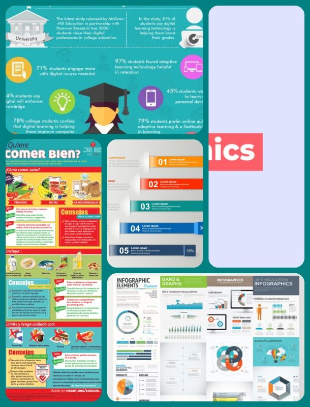 Fintech Infographic In 2020 Infographic Web Design Digital