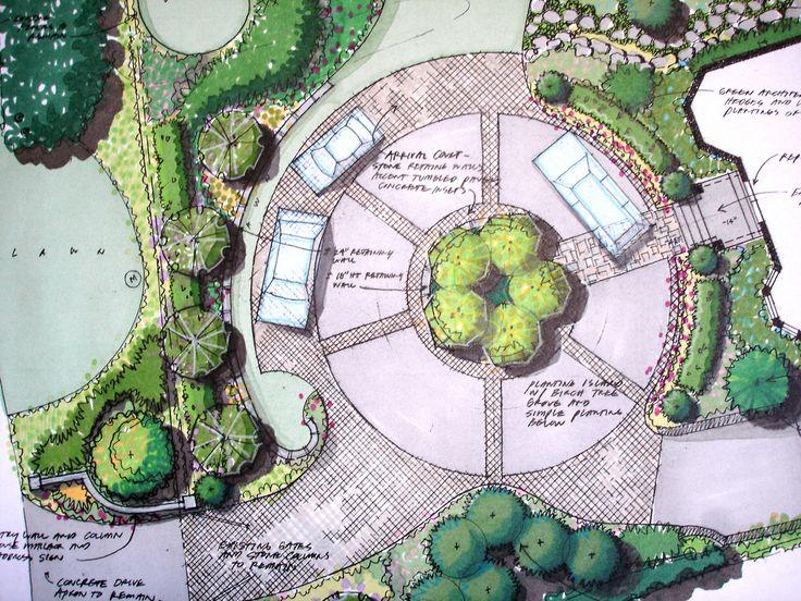 Best 25 circular driveway ideas on pinterest single for Circular driveway layout