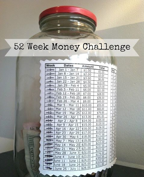 52 Weeks Money Challenge - How To Save Money - Find Fun Art Projects to Do at Home and Arts and Crafts Ideas