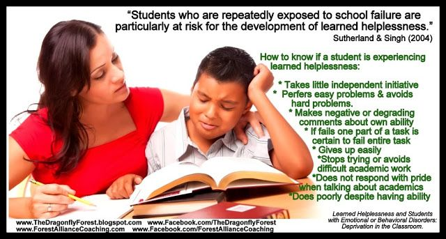 Preventing Learned Helplessness in Students with Language Impairments   Smart Speech Therapy LLC