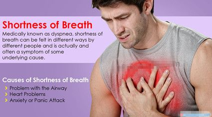 What Cause Difficult Breath In Kidney Failure And Treatments