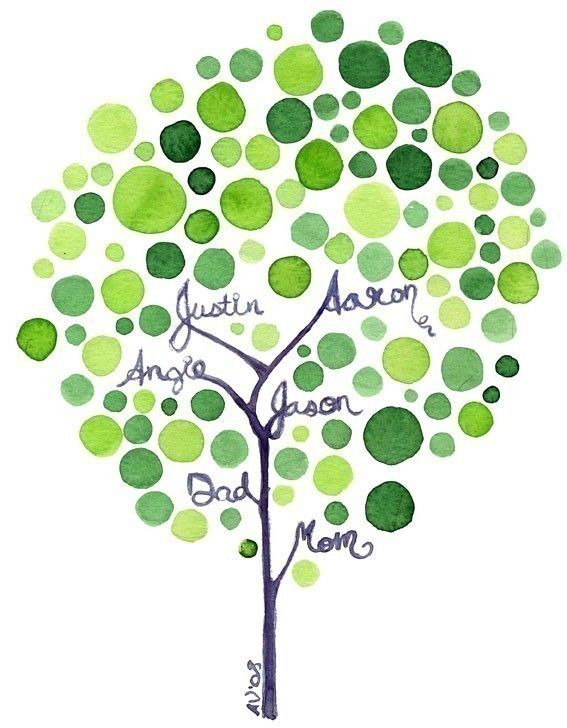 simple family tree maker