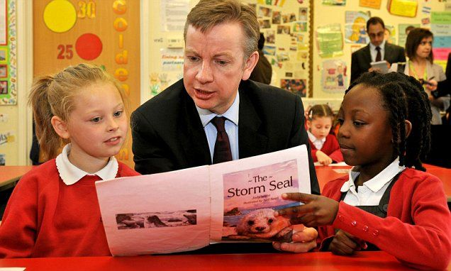 It's the Tory way to give tax breaks to the super rich on the backs of the working class Fury at Gove's calls for 20% VAT on private school fees