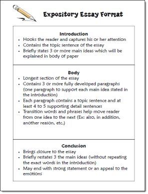 essay format handout Using iced: the key to elaboration handout have students complete the c and e in the iced format handout have students choose a previous essay to review and.
