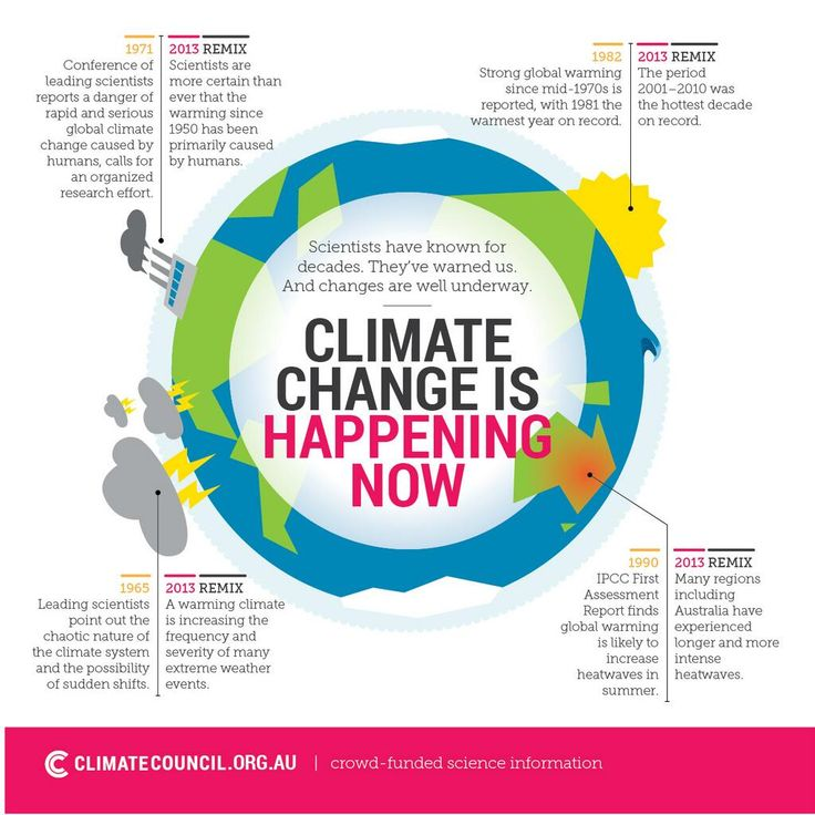 climate change awareness begins with me Educators know that this isn't about politics, but simply that every student  deserves a safe, welcoming, affirming learning environment in fact, research  shows.