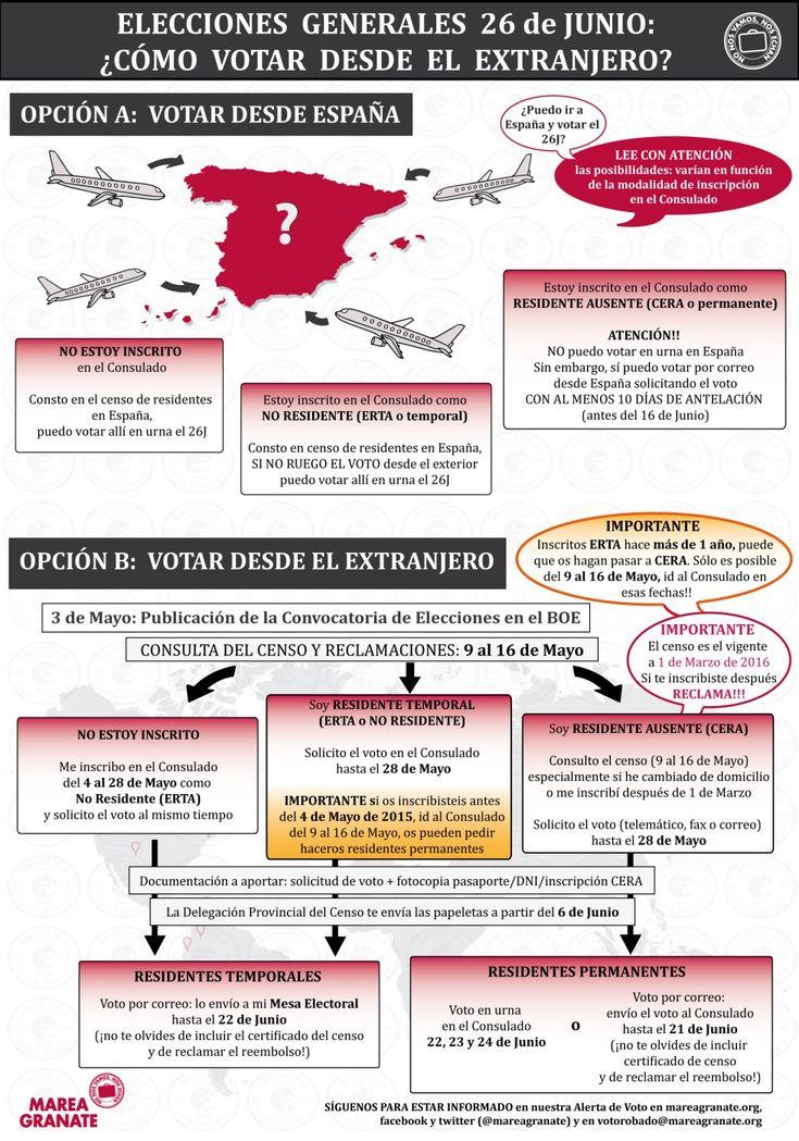 Empieza la odisea: cómo votar en el extranjero, explicado en dos gráficos | Verne EL PAÍS