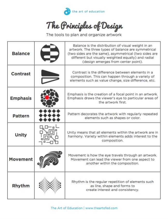 Worksheet Principles Of Design Worksheet 1000 ideas about principles of design on pinterest repetition 3 helpful elements and downloads the art ed