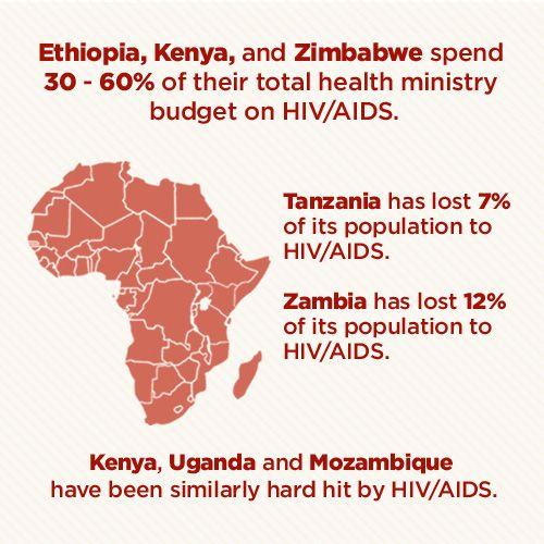 Image Gallery hiv aids statistics 2014