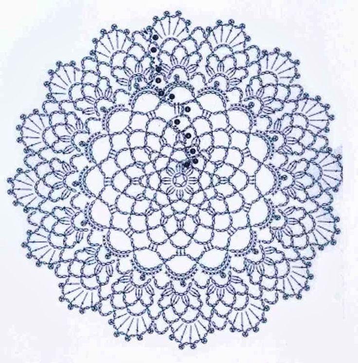grafico crochet- tapetes