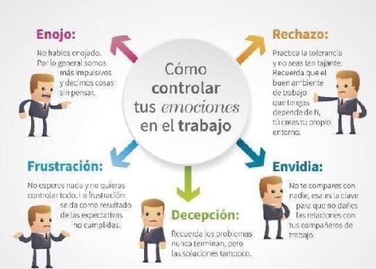 Cómo controlar tus emociones en el trabajo | Inteligencia