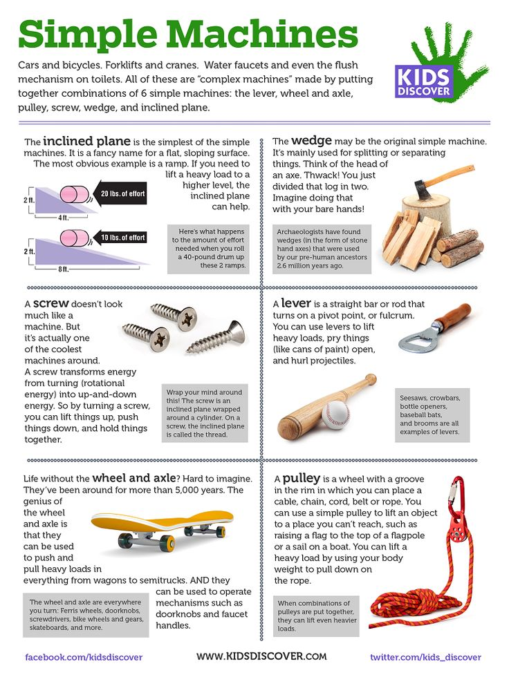 Teach students about the lever, wheel and axle, pulley, screw, wedge, and inclined plane with this downloadable lesson sheet on simple machi...