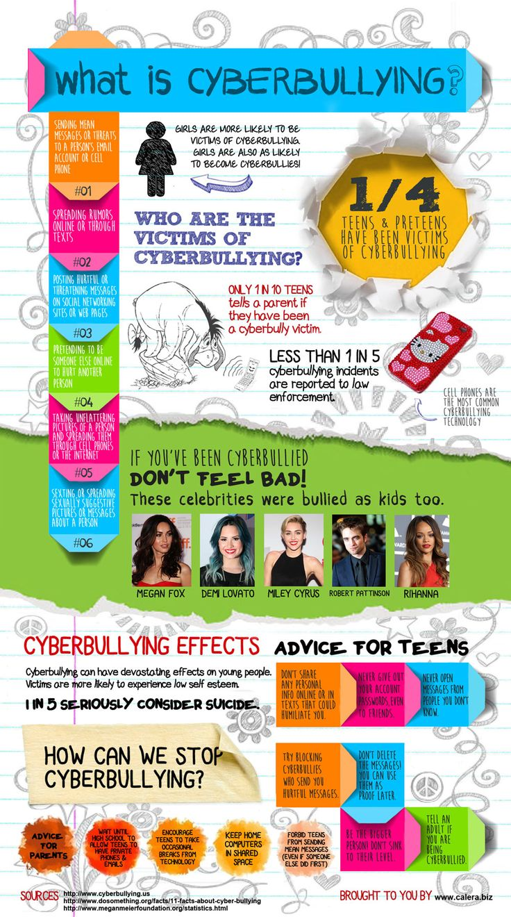 What is Cyberbullying Infographic: Cyberbullying Definition & Statistics