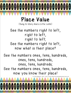 Here's a song for helping students remember the names for whole number place values to the hundreds.