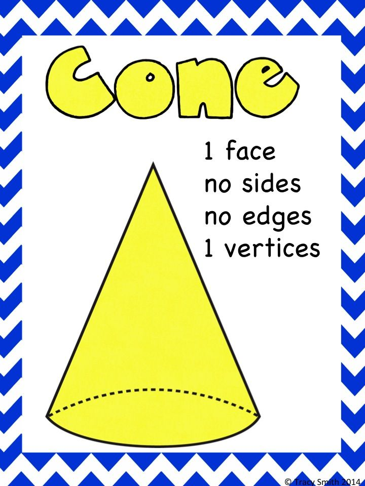 Geometry A Collection Of Education Ideas To Try Math
