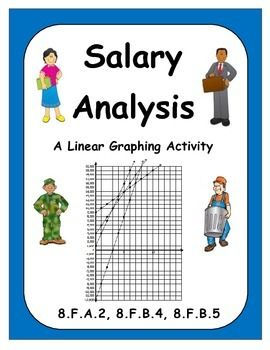 Students will apply their knowledge of y=mx+b to graph the monthly salaries of four different jobs.  The activity offers a choice of giving the job descriptions on task cards or at the top of the graphing worksheet.Students will work together to understand and graph the salaries (each with a different y-intercept based on a signing bonus or start-up cost), then they will answer questions about the salaries earned over time.