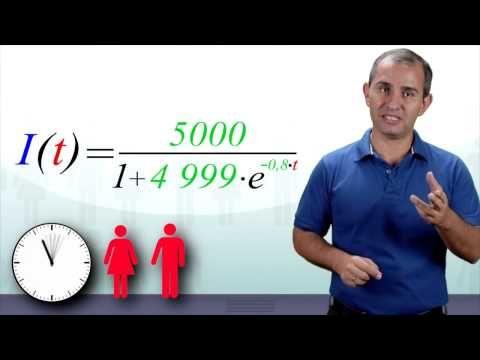 PROYECTO FC | Flipped Classroom. Vídeo: Resolución de problemas con funciones exponenciales - YouTube
