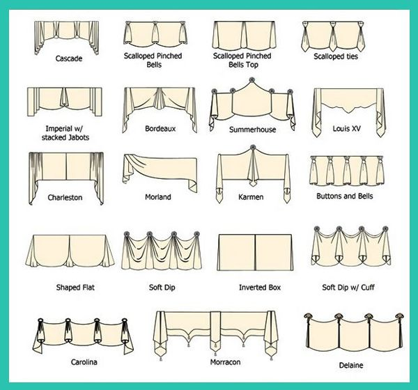 Window Valance Ideas & Valance Window Treatment Ideas | Blindsgalore summerhouse; morland