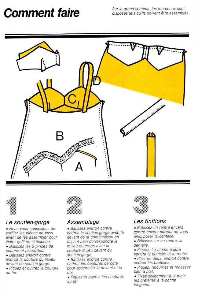 [Couture] La combinaison caline - La Boutique du Tricot et des Loisirs Créatifs