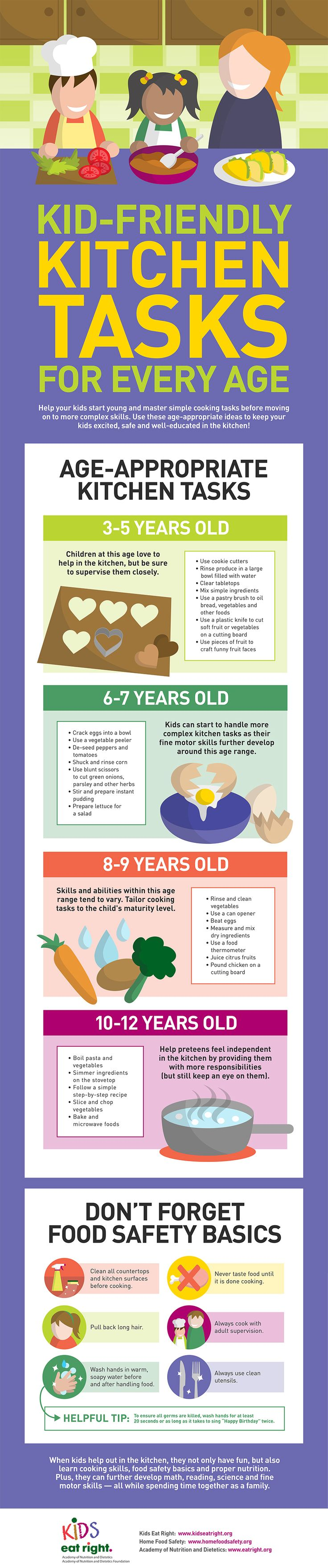 Kid-Friendly Kitchen Tasks #kids #kitchen #healthy #help #cooking #homemade #whatsinmyfood