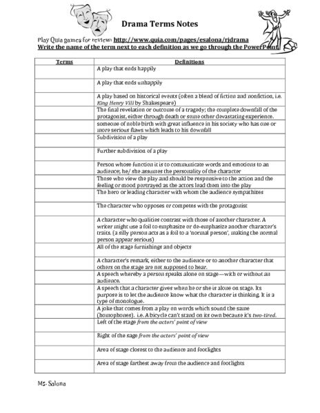 Drama Terms Notes Worksheet Lesson Planet Drama Class