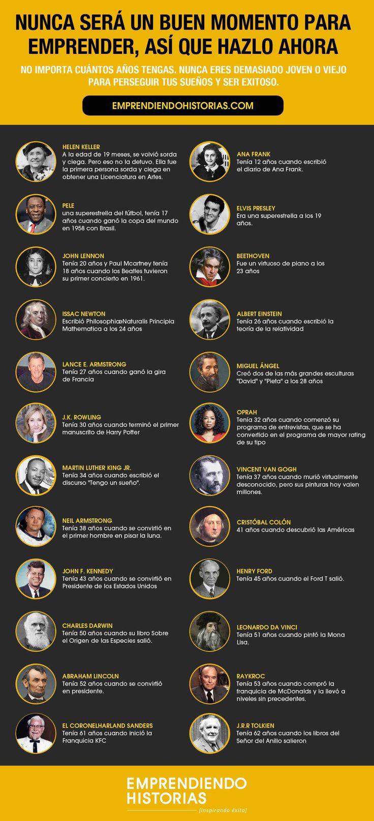 Empresarios exitosos, emprendedores, personajes exitosos, momento para emprender