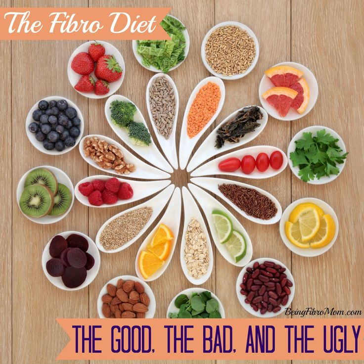 The fibro diet - the good, the bad, and the ugly #fibromyalgia #fibrodiet #chronicillness http://www.beingfibromom.com/fibromyalgia-diet/