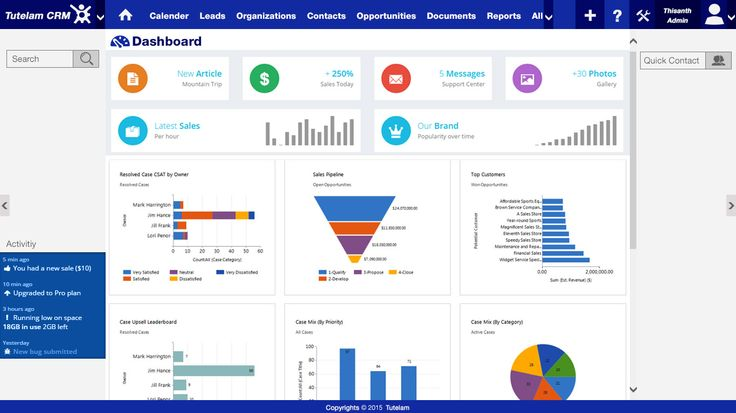 Dashboard 1 page design with respect Microsoft Dynamics CRM | Web ...