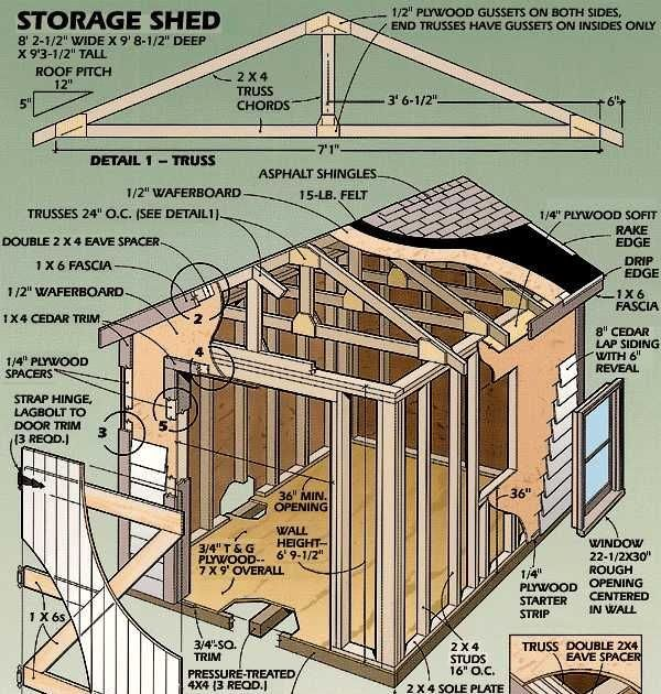 Garden Shed Plans Free 10x12 In 2020