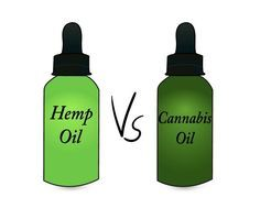 Hemp oil vs cannabis oil - are they the same thing? If not, how do the two types of oil differ?