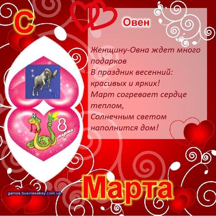 Поздравительные открытки на 8 марта по знакам зодиака.