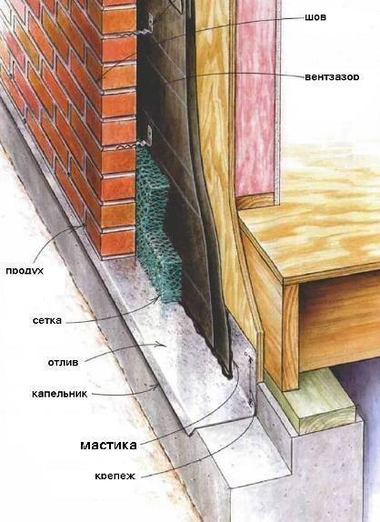 17 best Idei de încercat images on Pinterest Rooftops, Carpentry - isolation mur parpaing interieur