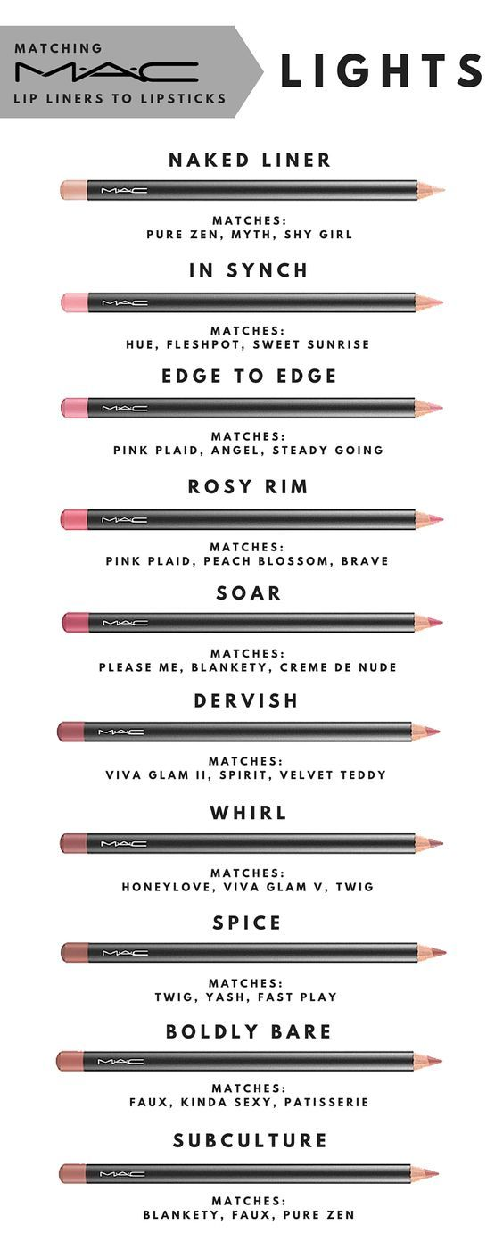 Matching MAC lip liners to lipsticks. Part 1 - Lights