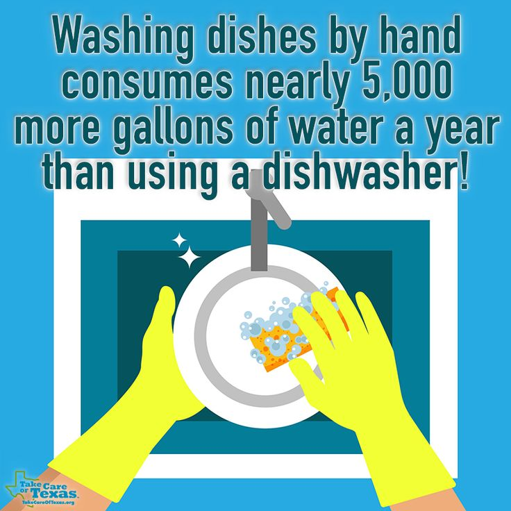 Save Water By Using Your Dishwasher Save Water Water Conservation Energy Star Appliances
