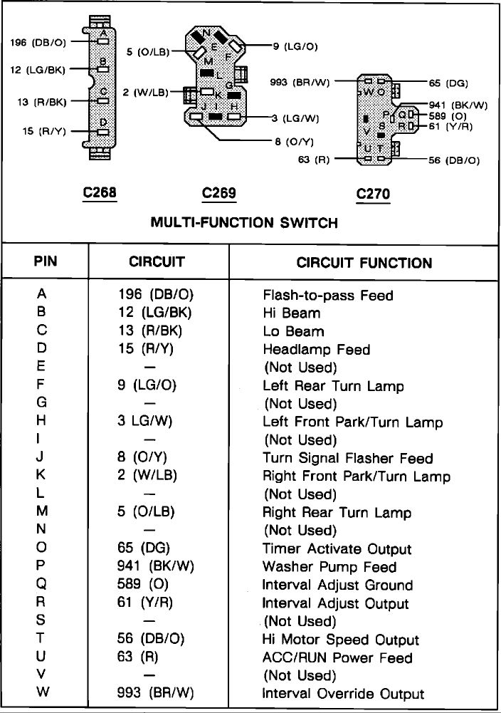 mustang turn signal switch wiring diagram  1989 ford mustang multi function switch diagram google search on 1967 mustang turn signal switch wiring