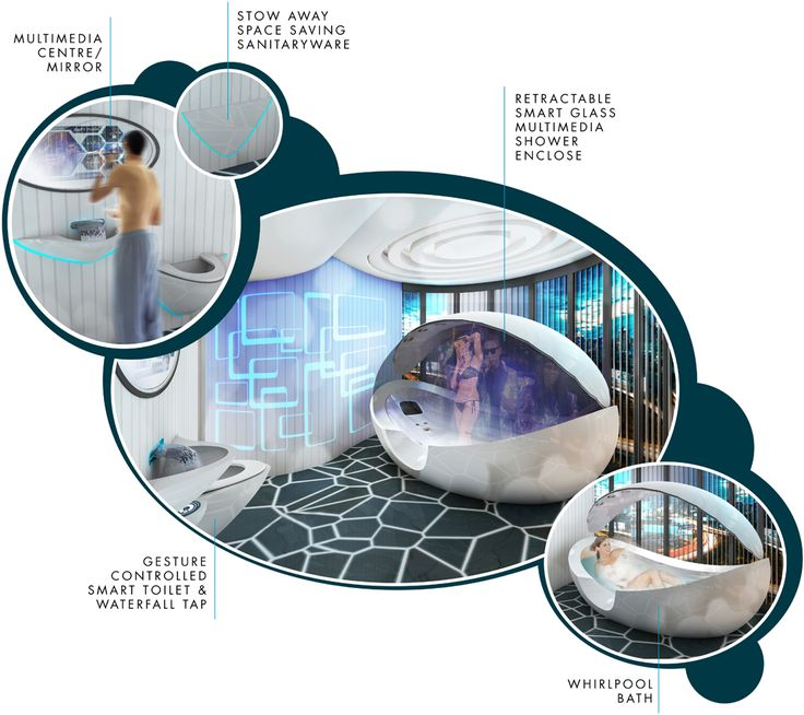 15 best images about bathroom of the future on pinterest for Future bathroom designs