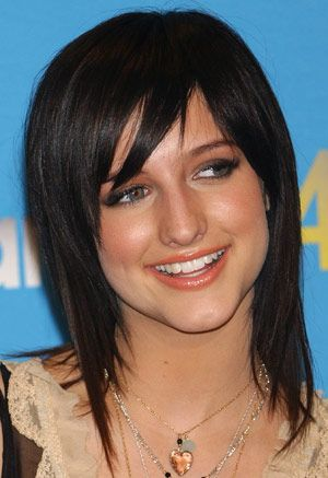 Ashlee Simpson Hairstyles - December 1, 2004 - DailyMakeover.com