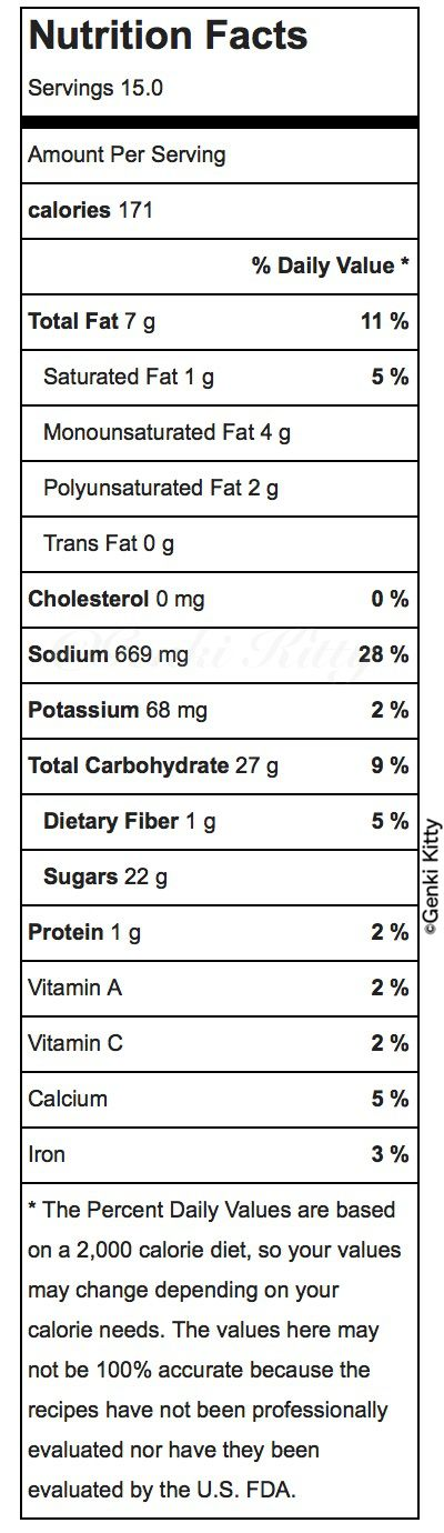 Nutritional Facts for Peach Muffins with Granola Topping Vegan