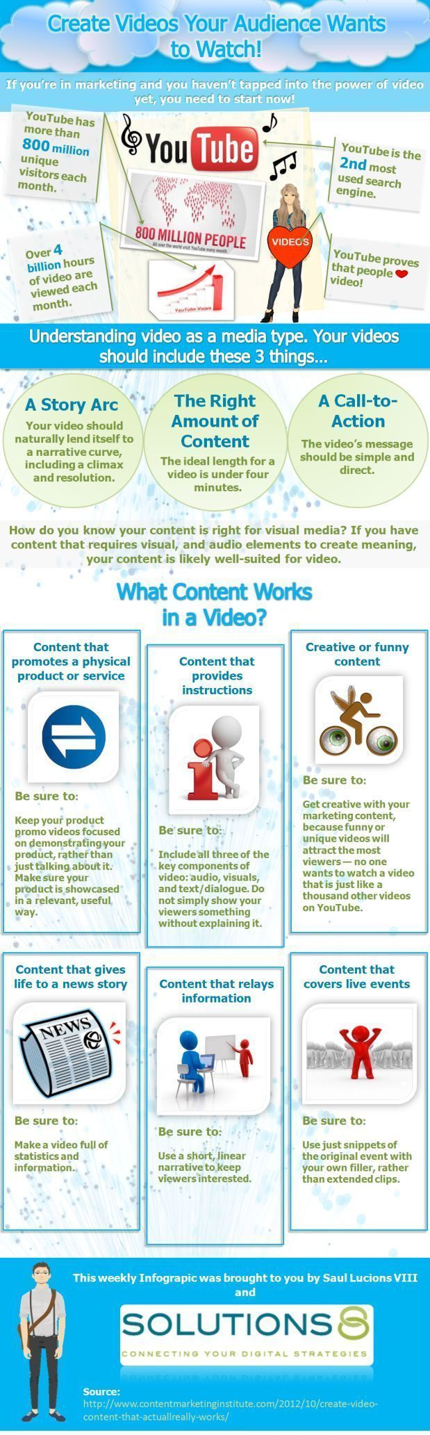 Create videos your audience wants to watch