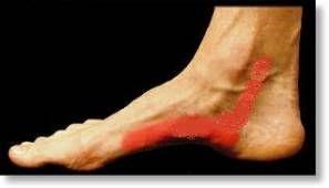 bottom foot hurts