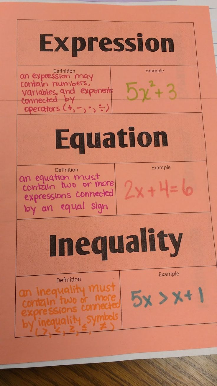 Math = Love: Translating Expressions, Equations, and Inequalities Interactive Notebook Pages