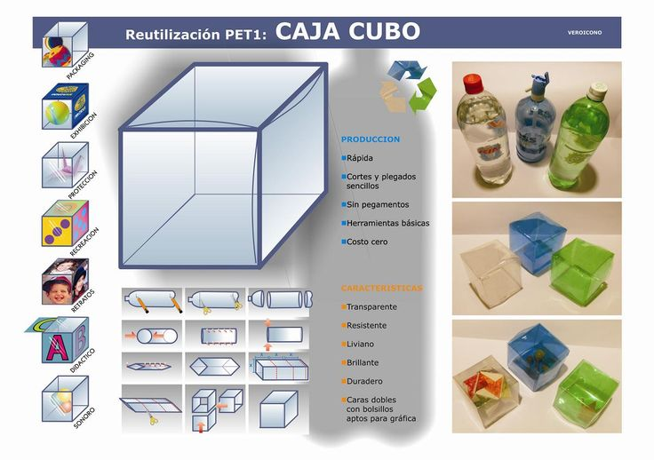 recycling plastic drink bottle to make cube box...instructions are in Spanish but diagrams are pretty clear and easy to figure out