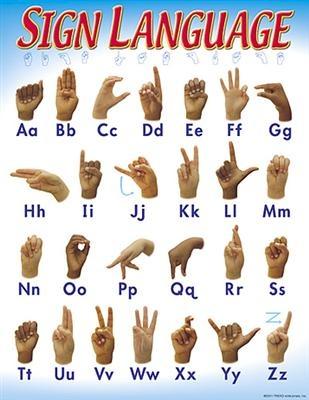 Sign Language  Chart