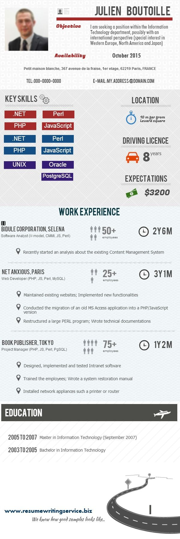 49 best images about resume writing service on pinterest job