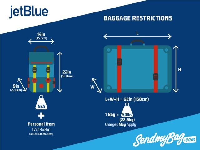Jetblue Baggage Allowance For Carry On And Checked