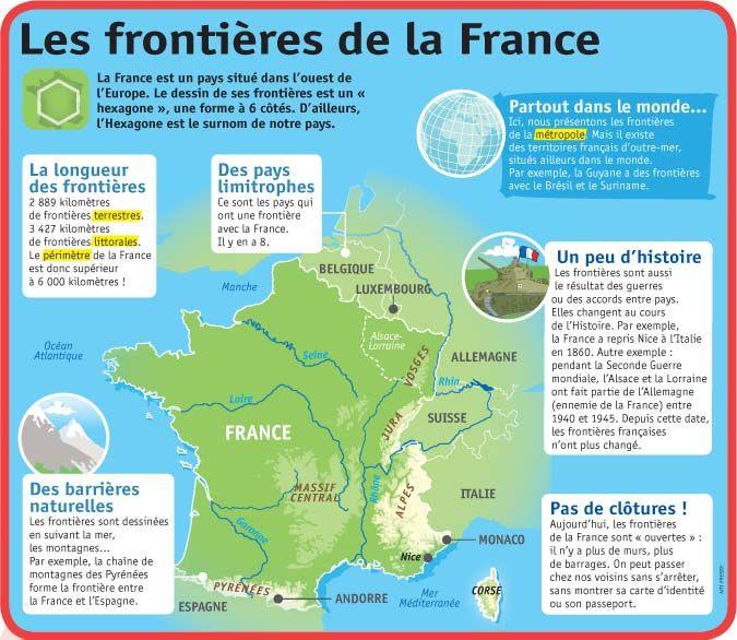 Fiche exposés : Les frontières de la France